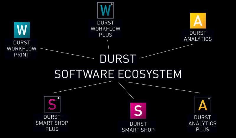 Durst Software - Durst smart shop